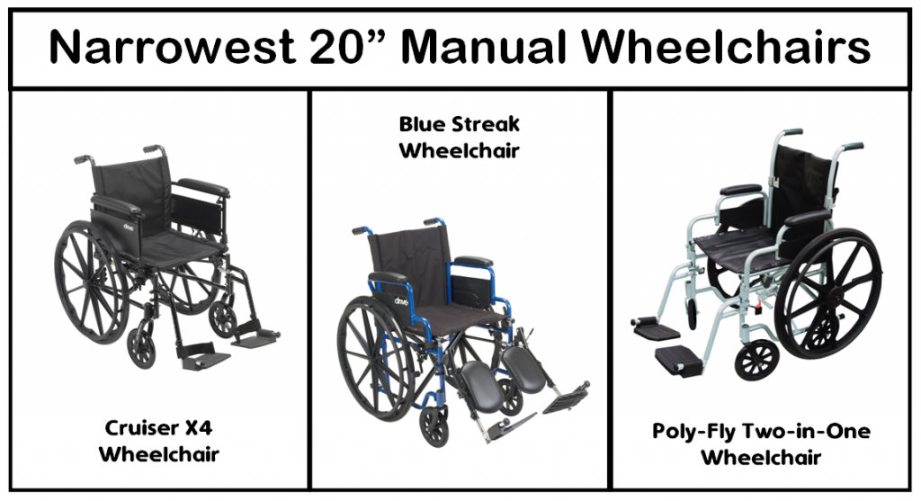 """Narrowest 20"""" Wheelchairs for Tight Spaces"""