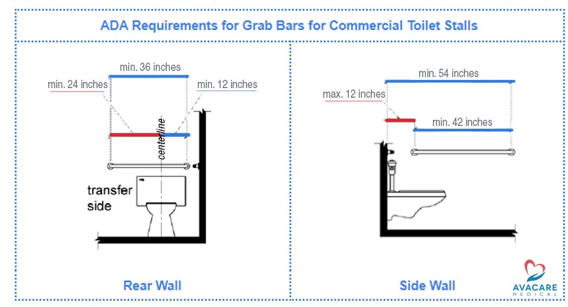 ADA Grab Bars | ADA Compliant Bathroom & Shower Grab Bars ...
