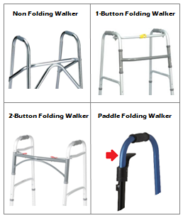 walker folding types: non-folding, single-button, double-button, paddle walker