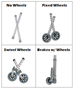 Walker wheel options: no wheels vs. fixed wheels vs. swivel wheels vs. brakes with wheels